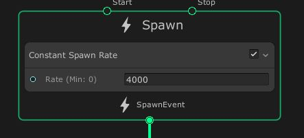 Constant Spawn Rate
