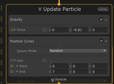Update Particle Line und Position